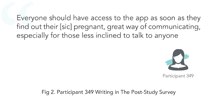 "Image of a quote from Participant No. 349, writing in the post-study survey - ""Everyone should have access to the app as soon as they find out their [sic] pregnant, great way of communicating, especially for those less inclined to talk to anyone."""
